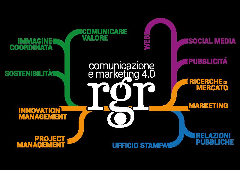 Servizi RGR Comunicazione
